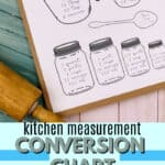 kitchen measurement conversion chart pin image