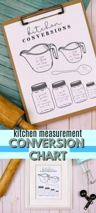 kitchen measurement conversion chart pin image