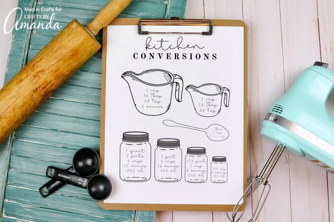 kitchen conversions free printable